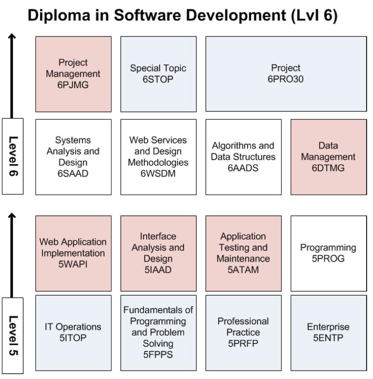 D%20Software%20Development%20l6.png